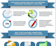 Other designs - Email Marketing Infographic